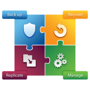 Cloud-based Disaster recovery